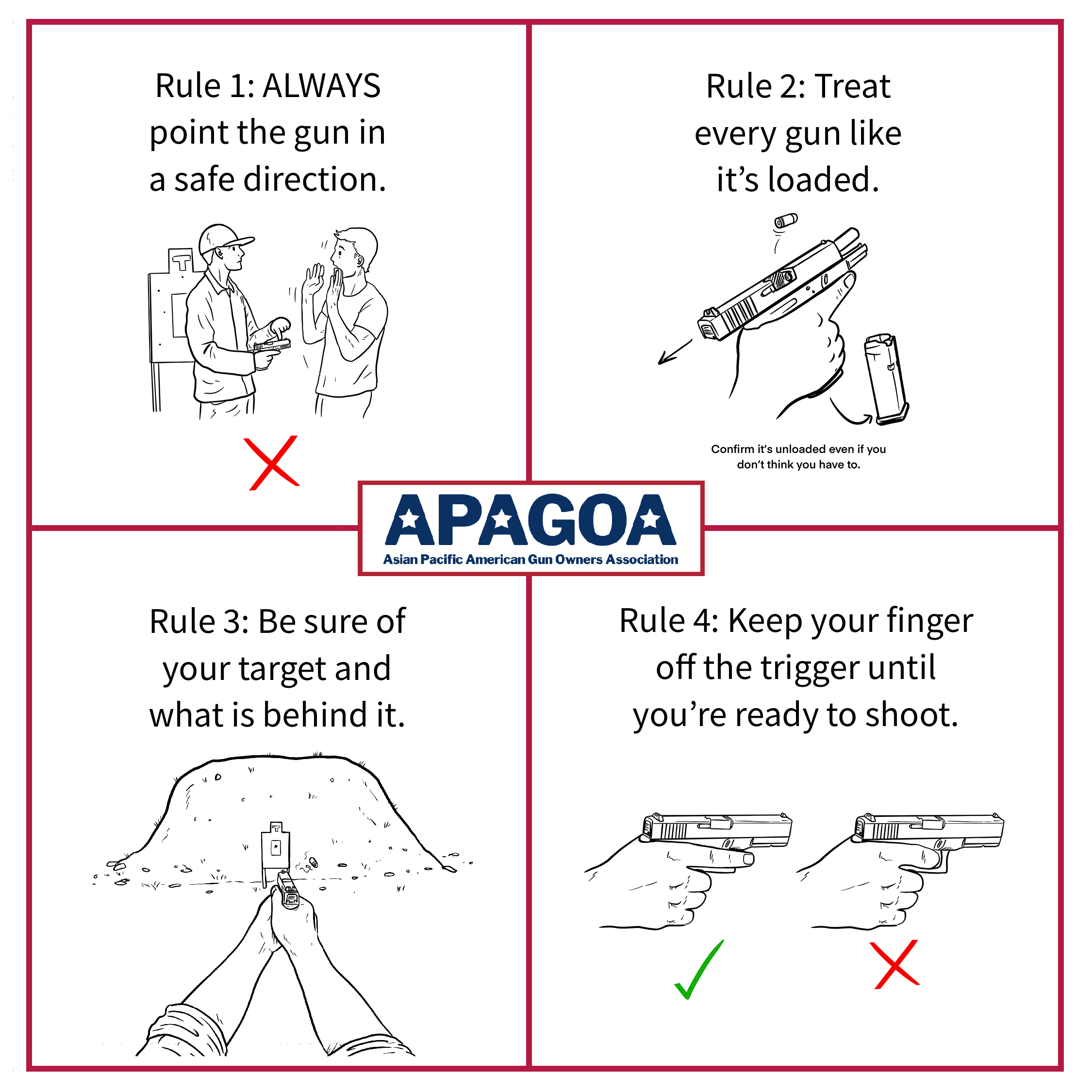 Four Rules of Gun Safety – Illustrated and Translated